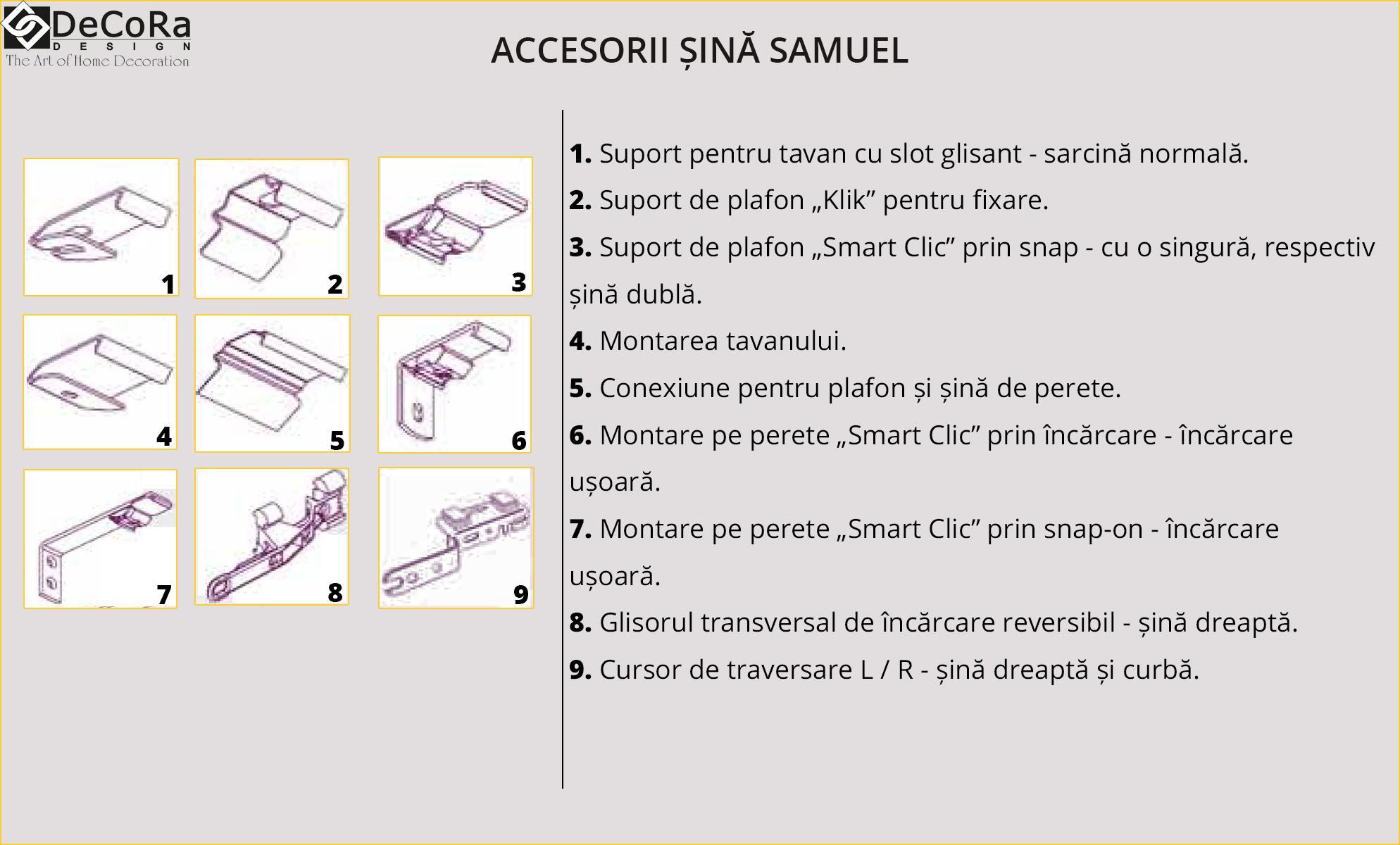 Accesorii sina - SAMUEL, tipuri de suporti si modalitate de montare