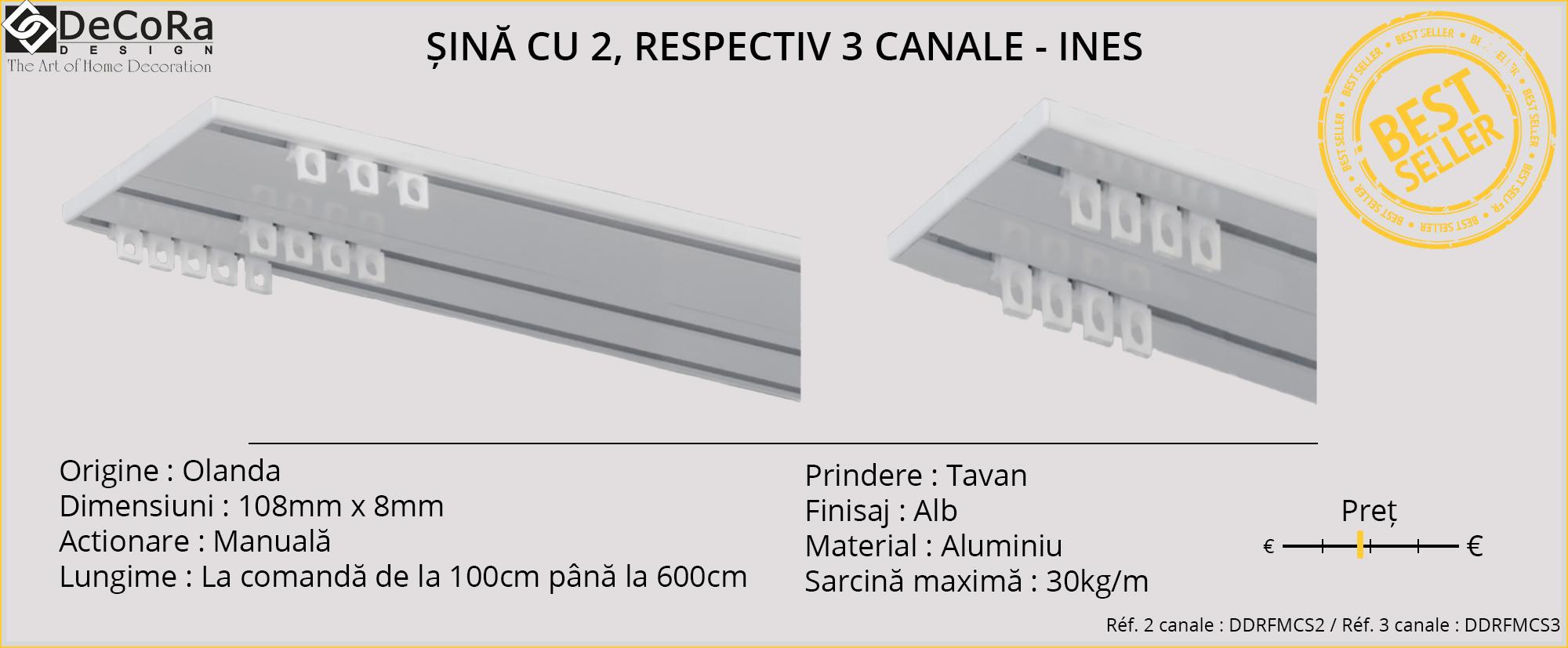 Sina cu 2, respectiv 3 canale - INES, din Olanda, cu actionare manuala, prindere in tavan, material aluminiu